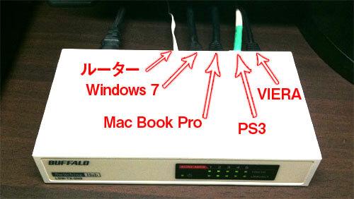 ホームネットワーク LAN ハブ