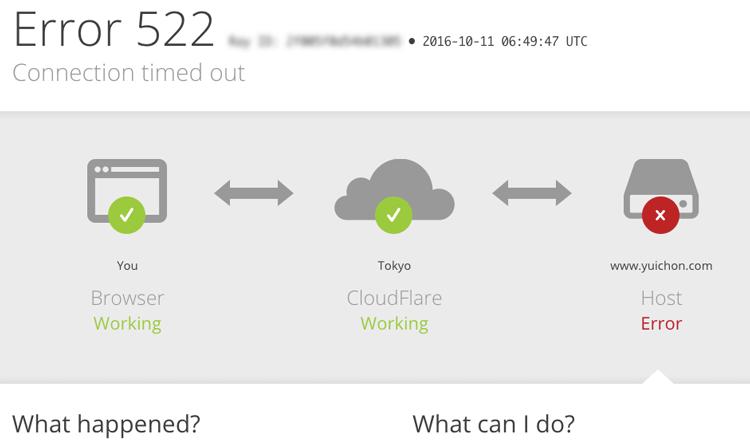 CDN cloudflare ステータスコード522 発生