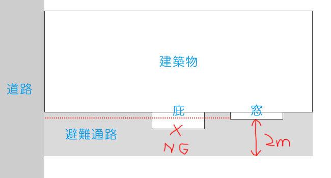 東京都建築安全条例 窓先空地