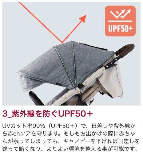ココダブル 紫外線を防ぐUPF50+