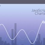 綺麗なグラフを作成する WordPress プラグイン amCharts のサンプルコード